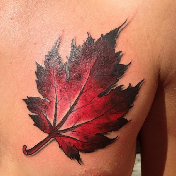 What Is the Meaning of Leaf Tattoos